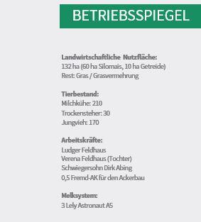 Sano24_Blog_Beitrag_Bild_Praxisbetrieb_Erfolgreiche_F-tterung_am_Melkroboter_Betrieb_Feldhaus_Betriebsspiegel