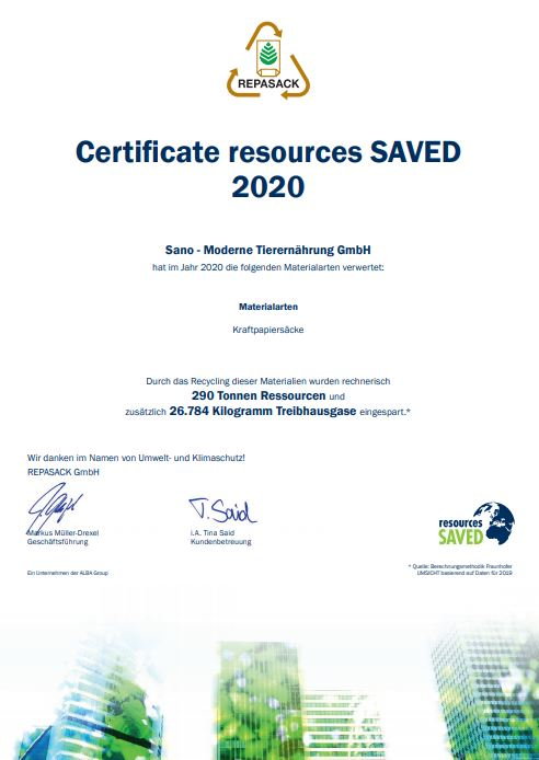 REPASACK Resources saved 2020