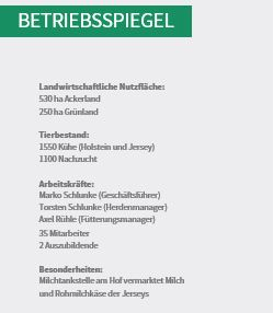 Sano24_Blog_Beitrag_Bild_Praxisbetrieb_Trockensteher_im_Blick_Hof_Diera_Betriebsspiegel